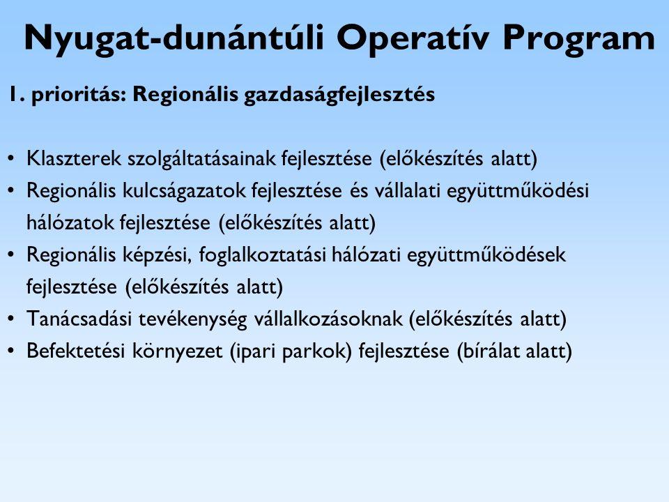 Nyugat-dunántúli Operatív Program 1. prioritás: Regionális gazdaságfejlesztés Klaszterek szolgáltatásainak fejlesztése (előkészítés alatt) Regionális