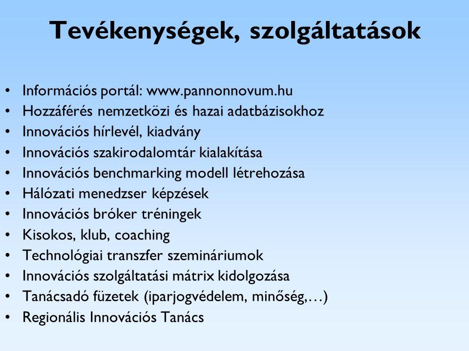 Tevékenységek, szolgáltatások Információs portál: www.pannonnovum.hu Hozzáférés nemzetközi és hazai adatbázisokhoz Innovációs hírlevél, kiadvány Innov
