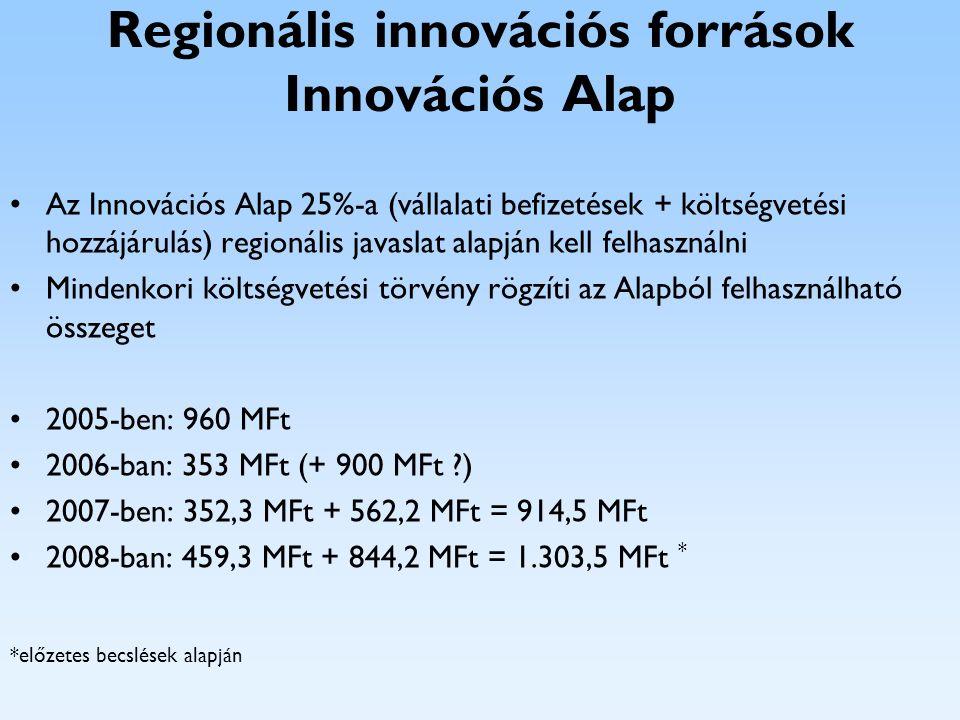 """INNOREG (2007) 1.""""Ösztöndíj – kutatók alkalmazásának támogatása 2.""""Spin off – kutatási eredményre létrejött vállalkozás mentorálása; 3.""""Innovációs központ – előkészítés és K+F tárgyi eszközök beszerzése innovációs központok részére 4.""""Előfinanszírozási keret - Innovációs nemzetközi és EU projektekben való részvétel támogatása 5.""""Termék-, technológia-, szolgáltatás-innováció új termékek és szolgáltatások helyi fejlesztése; 6.""""Innovációs kampány – innovációs kultúra terjesztése; Pályázati előzetes megtalálható az NKTH honlapján."""
