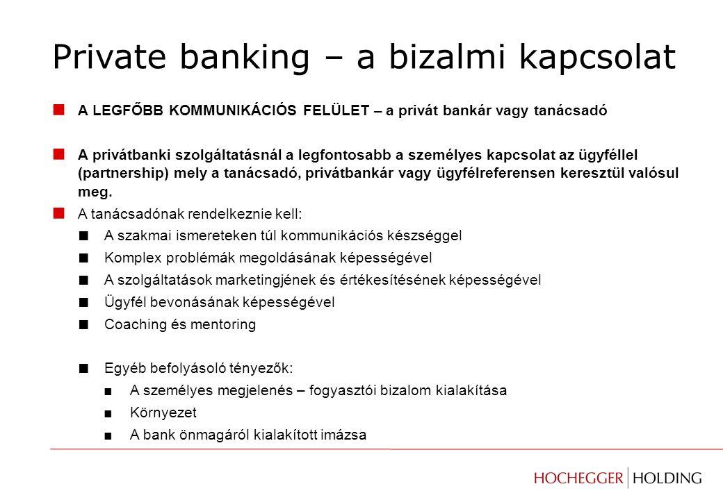 Private banking kialakulása Magyarországon ■ A korábbi generációkon, esetenként évszázadokon át felhalmozott magánvagyonok a II.
