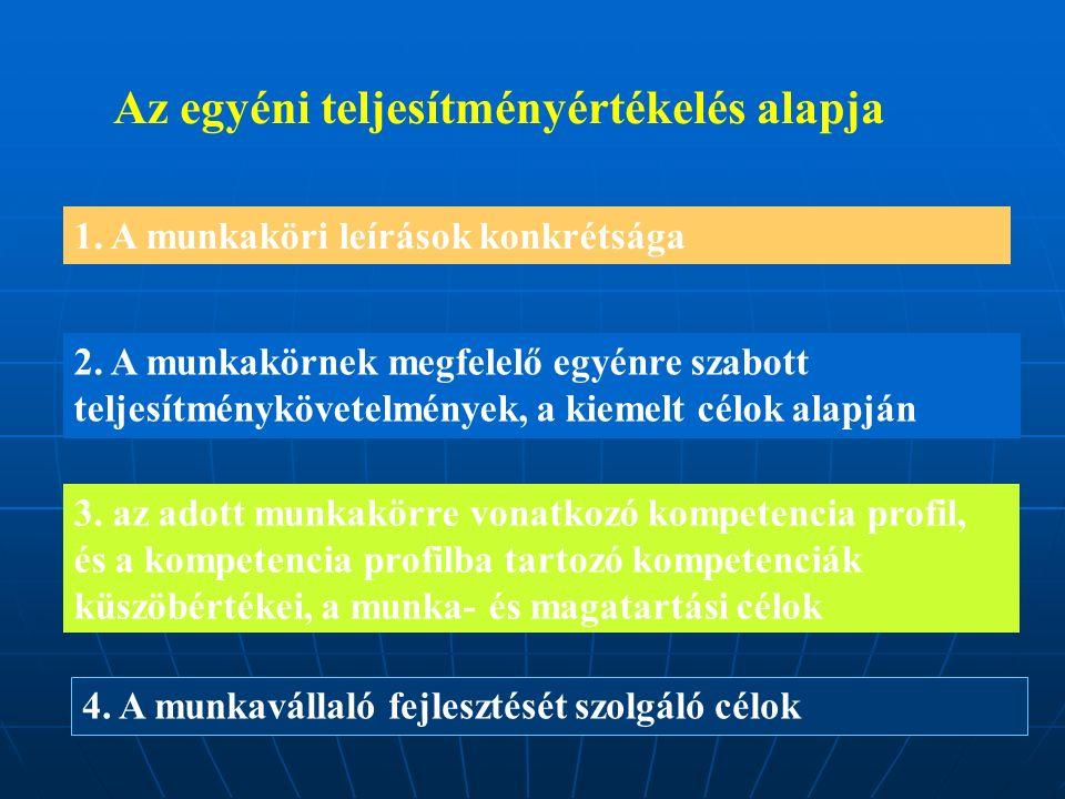 1. A munkaköri leírások konkrétsága 2. A munkakörnek megfelelő egyénre szabott teljesítménykövetelmények, a kiemelt célok alapján 3. az adott munkakör