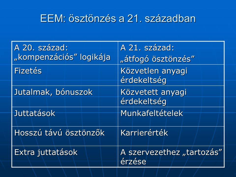 """EEM: ösztönzés a 21. században A 20. század: """"kompenzációs logikája A 21."""