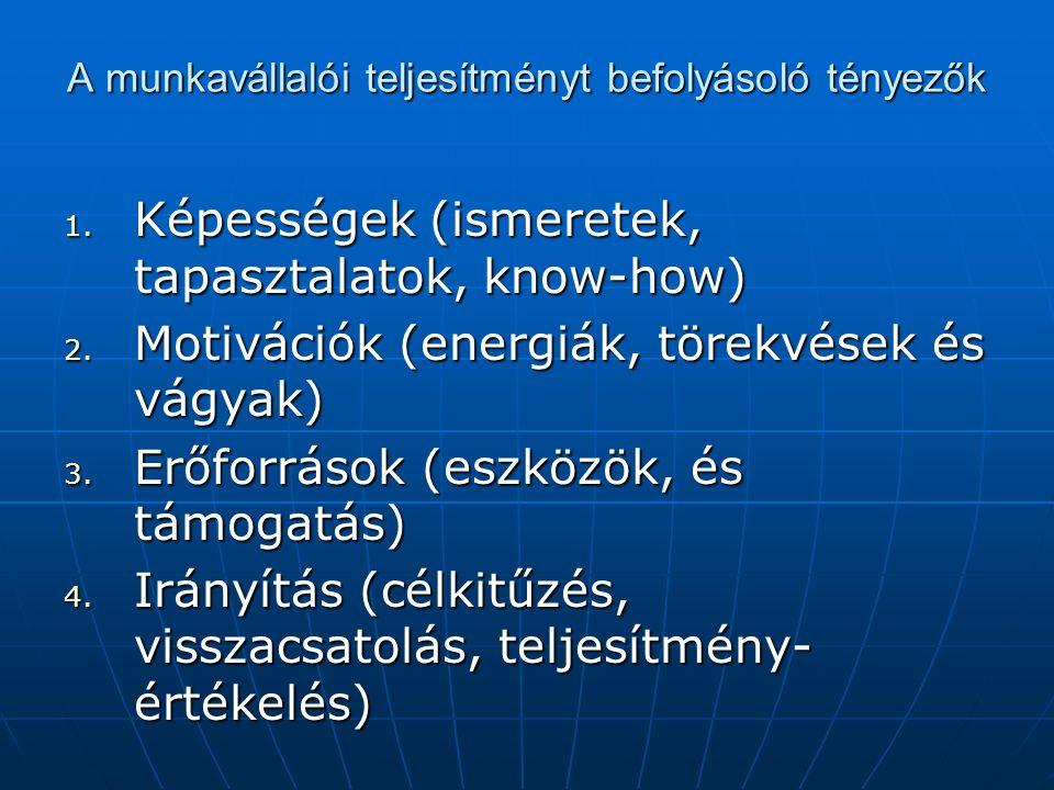 1.A munkaköri leírások konkrétsága 2.