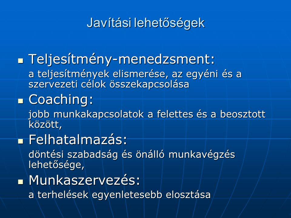 Javítási lehetőségek Teljesítmény-menedzsment: Teljesítmény-menedzsment: a teljesítmények elismerése, az egyéni és a szervezeti célok összekapcsolása