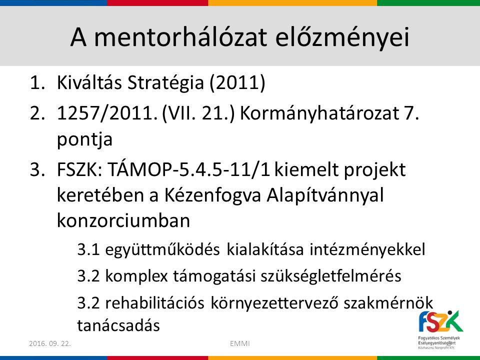 A mentorhálózat előzményei 1.Kiváltás Stratégia (2011) 2.1257/2011.