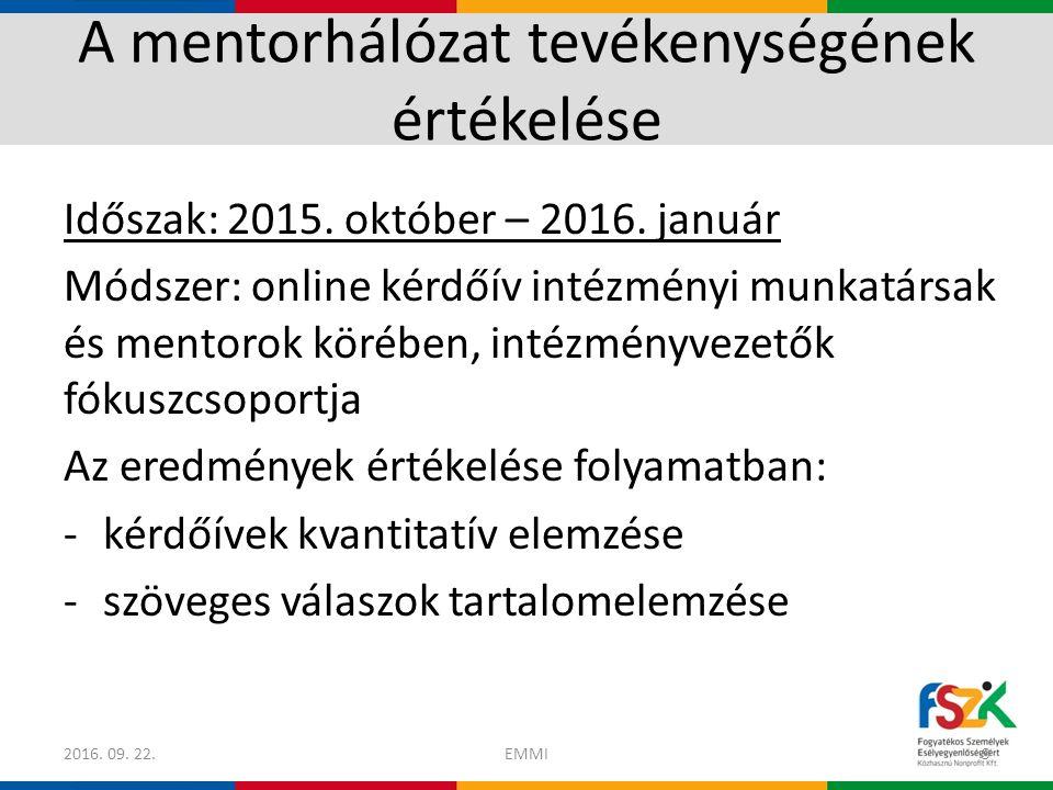 A mentorhálózat tevékenységének értékelése Időszak: 2015.