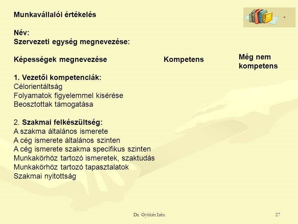 Dr. Gyökér Irén27 Munkavállalói értékelés Név: Szervezeti egység megnevezése: Képességek megnevezése 1. Vezetői kompetenciák: Célorientáltság Folyamat