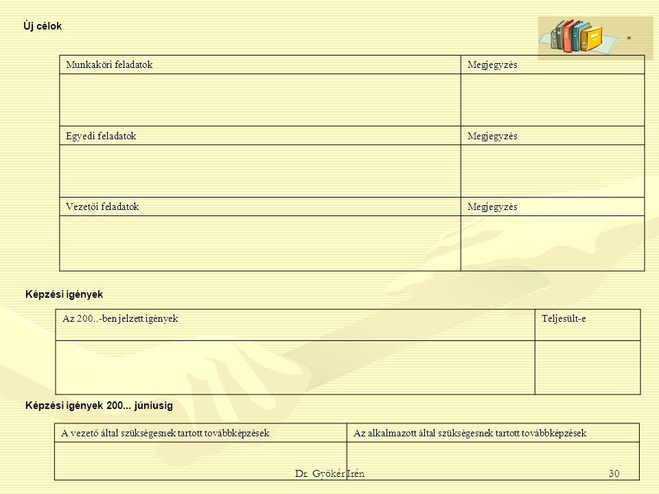 Dr. Gyökér Irén30 Új célok Munkaköri feladatok Megjegyzés Egyedi feladatok Megjegyzés Vezetői feladatok Megjegyzés Képzési igények Az 200..-ben jelzet