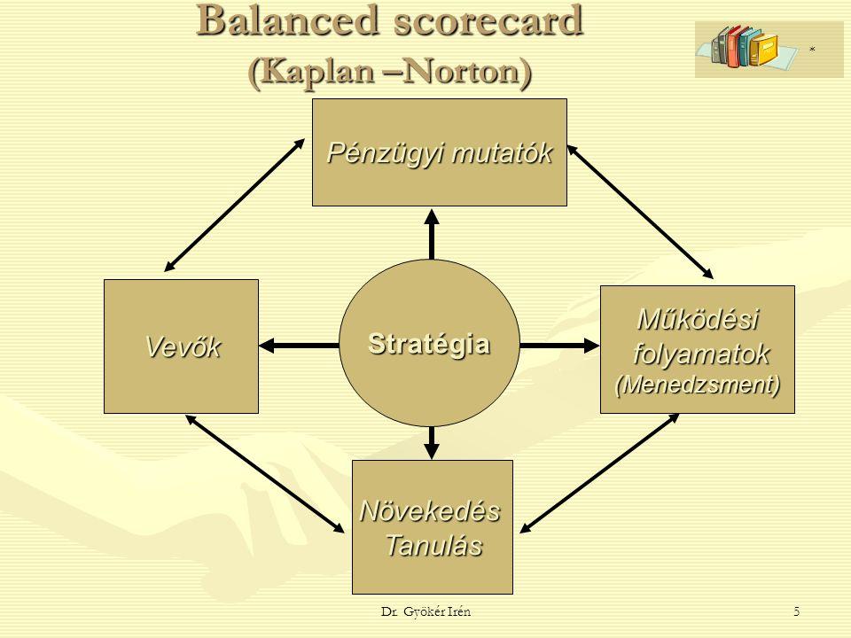 Dr. Gyökér Irén5 Balanced scorecard (Kaplan –Norton) Vevők Pénzügyi mutatók Működési folyamatok folyamatok(Menedzsment) NövekedésTanulás Stratégia *