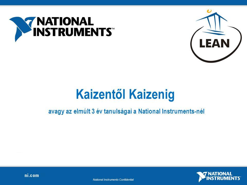 National Instruments Confidential32 Kaizenek, egy példa.. Reel Kan-Ban 388 emberóra