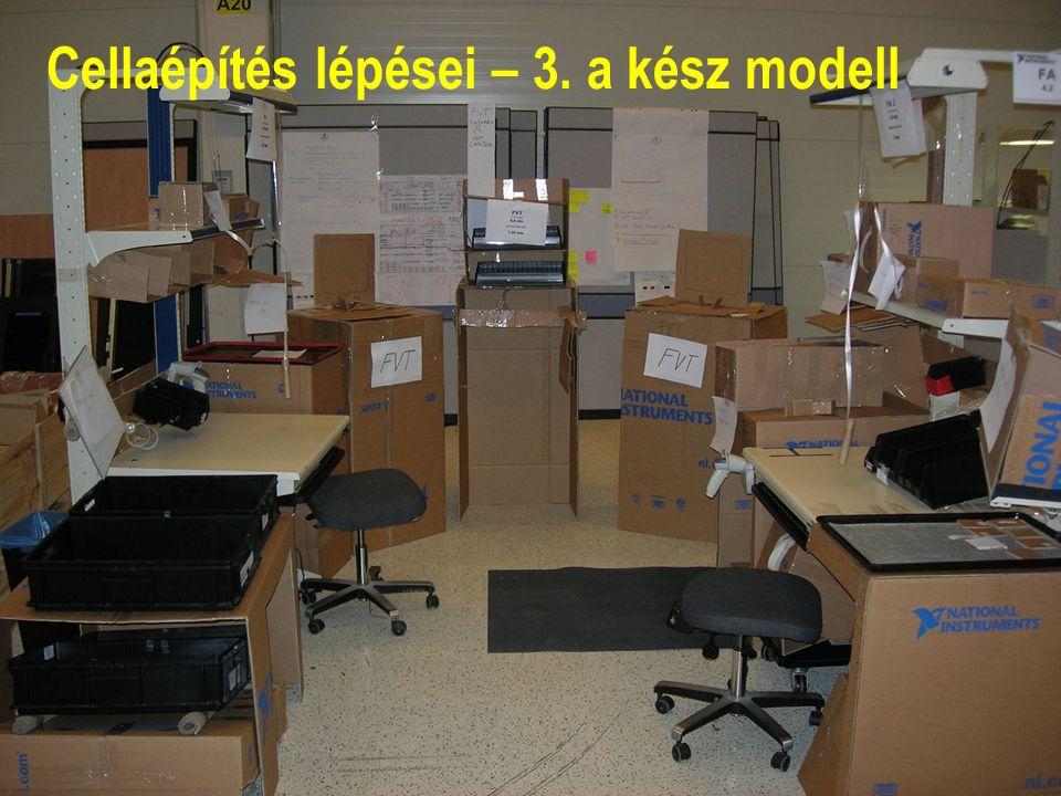 National Instruments Confidential14 Cellaépítés lépései – 3. a kész modell