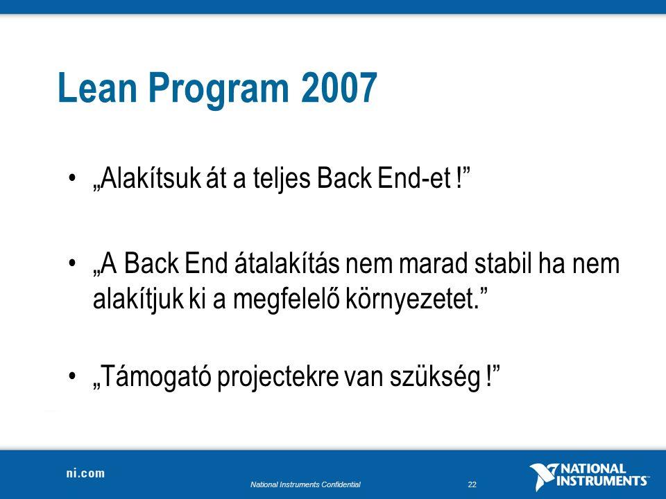 """National Instruments Confidential22 """"Alakítsuk át a teljes Back End-et ! """"A Back End átalakítás nem marad stabil ha nem alakítjuk ki a megfelelő környezetet. """"Támogató projectekre van szükség ! Lean Program 2007"""