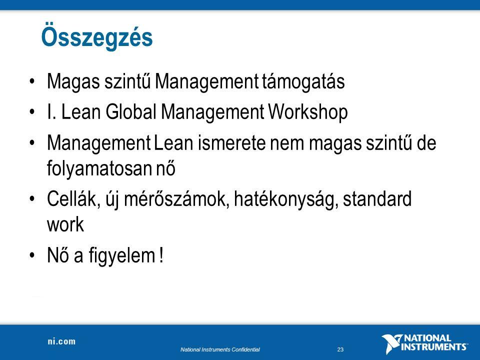 National Instruments Confidential23 Magas szintű Management támogatás I.