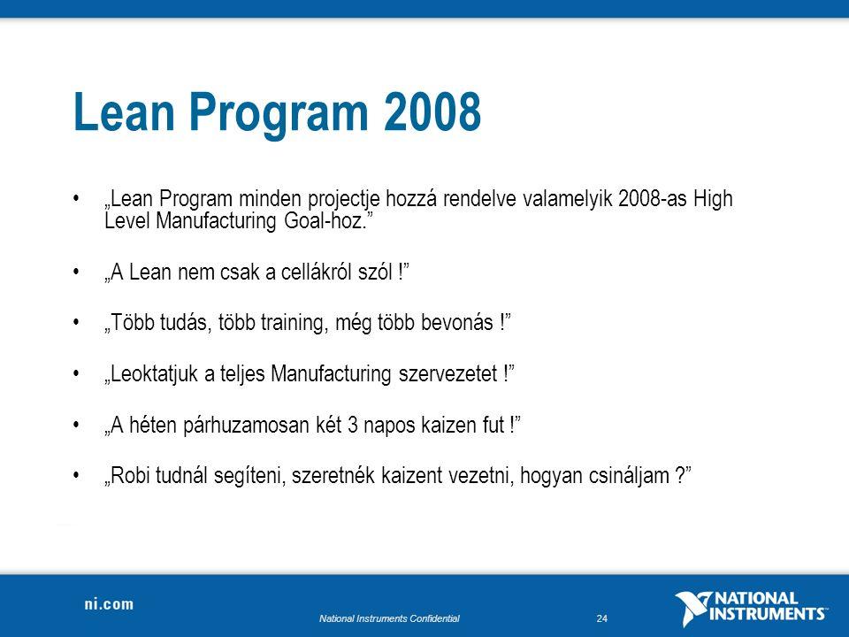 """National Instruments Confidential24 Lean Program 2008 """"Lean Program minden projectje hozzá rendelve valamelyik 2008-as High Level Manufacturing Goal-hoz. """"A Lean nem csak a cellákról szól ! """"Több tudás, több training, még több bevonás ! """"Leoktatjuk a teljes Manufacturing szervezetet ! """"A héten párhuzamosan két 3 napos kaizen fut ! """"Robi tudnál segíteni, szeretnék kaizent vezetni, hogyan csináljam"""