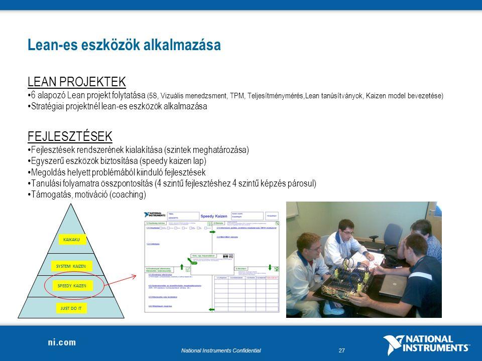 National Instruments Confidential27 Lean-es eszközök alkalmazása LEAN PROJEKTEK 6 alapozó Lean projekt folytatása (5S, Vizuális menedzsment, TPM, Teljesítménymérés,Lean tanúsítványok, Kaizen model bevezetése) Stratégiai projektnél lean-es eszközök alkalmazása FEJLESZTÉSEK Fejlesztések rendszerének kialakítása (szintek meghatározása) Egyszerű eszközök biztosítása (speedy kaizen lap) Megoldás helyett problémából kiinduló fejlesztések Tanulási folyamatra összpontosítás (4 szintű fejlesztéshez 4 szintű képzés párosul) Támogatás, motiváció (coaching) KAIKAKU SYSTEM KAIZEN SPEEDY KAIZEN JUST DO IT