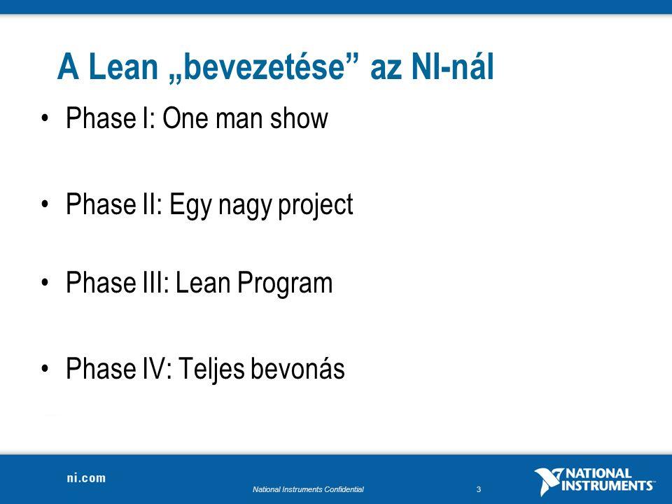 """National Instruments Confidential3 A Lean """"bevezetése az NI-nál Phase I: One man show Phase II: Egy nagy project Phase III: Lean Program Phase IV: Teljes bevonás"""