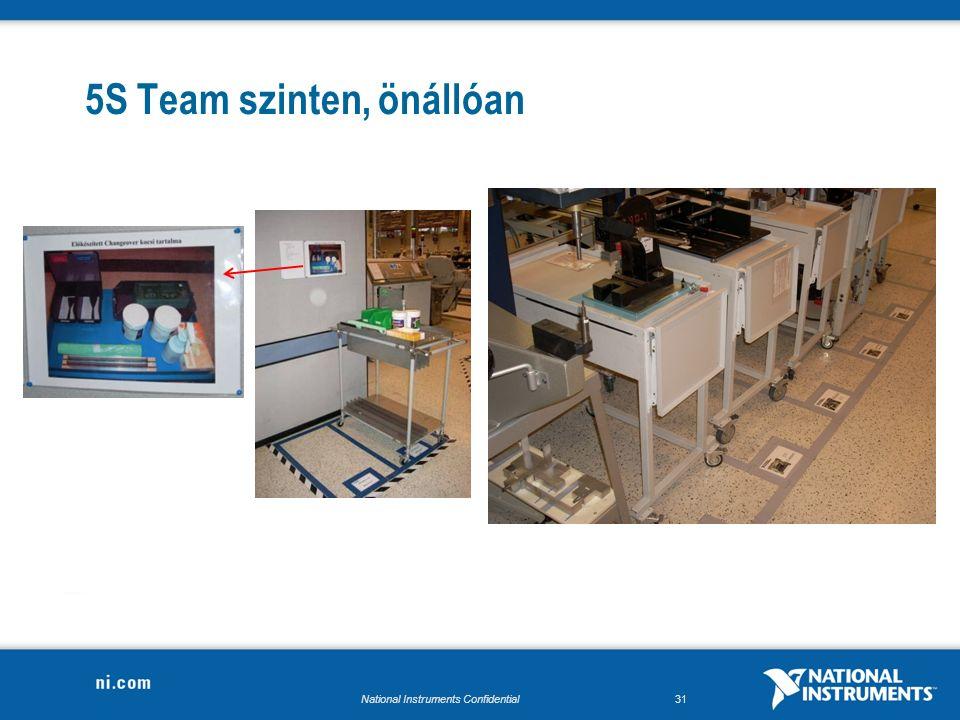 National Instruments Confidential31 5S Team szinten, önállóan
