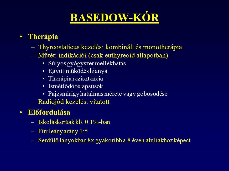 BASEDOW-KÓR Therápia –Thyreostaticus kezelés: kombinált és monotherápia –Műtét: indikációi (csak euthyreoid állapotban) Súlyos gyógyszer mellékhatás Együttműködés hiánya Therápia rezisztencia Ismétlődő relapsusok Pajzsmirigy hatalmas mérete vagy göbösödése –Radiojód kezelés: vitatott Előfordulása –Iskoláskorúak kb.