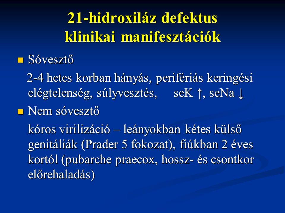 21-hidroxiláz defektus klinikai manifesztációk Sóvesztő Sóvesztő 2-4 hetes korban hányás, perifériás keringési elégtelenség, súlyvesztés, seK ↑, seNa ↓ 2-4 hetes korban hányás, perifériás keringési elégtelenség, súlyvesztés, seK ↑, seNa ↓ Nem sóvesztő Nem sóvesztő kóros virilizáció – leányokban kétes külső genitáliák (Prader 5 fokozat), fiúkban 2 éves kortól (pubarche praecox, hossz- és csontkor előrehaladás)