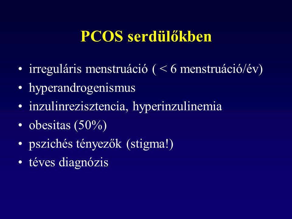 PCOS serdülőkben irreguláris menstruáció ( < 6 menstruáció/év) hyperandrogenismus inzulinrezisztencia, hyperinzulinemia obesitas (50%) pszichés tényezők (stigma!) téves diagnózis