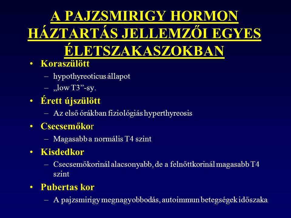 """A PAJZSMIRIGY HORMON HÁZTARTÁS JELLEMZŐI EGYES ÉLETSZAKASZOKBAN Koraszülött –hypothyreoticus állapot –""""low T3 -sy."""