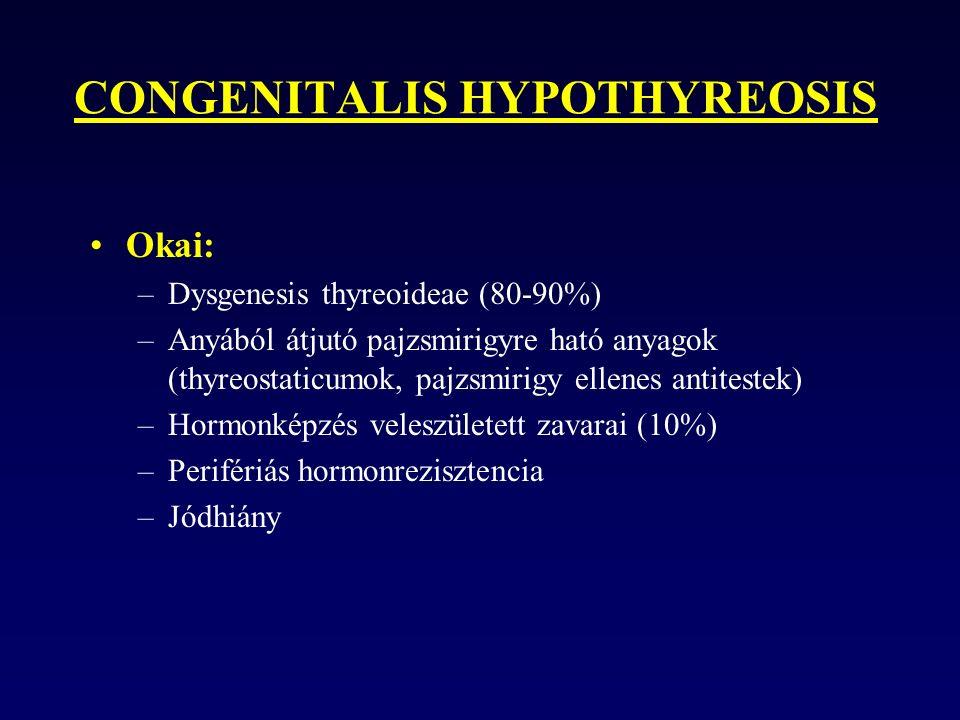 CONGENITALIS HYPOTHYREOSIS Okai: –Dysgenesis thyreoideae (80-90%) –Anyából átjutó pajzsmirigyre ható anyagok (thyreostaticumok, pajzsmirigy ellenes antitestek) –Hormonképzés veleszületett zavarai (10%) –Perifériás hormonrezisztencia –Jódhiány