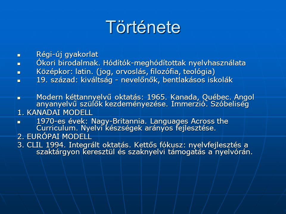 Története Régi-új gyakorlat Régi-új gyakorlat Ókori birodalmak. Hódítók-meghódítottak nyelvhasználata Ókori birodalmak. Hódítók-meghódítottak nyelvhas