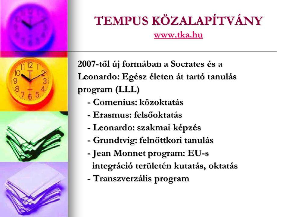 TEMPUS KÖZALAPÍTVÁNY www.tka.hu www.tka.hu 2007-től új formában a Socrates és a 2007-től új formában a Socrates és a Leonardo: Egész életen át tartó tanulás Leonardo: Egész életen át tartó tanulás program (LLL) program (LLL) - Comenius: közoktatás - Comenius: közoktatás - Erasmus: felsőoktatás - Erasmus: felsőoktatás - Leonardo: szakmai képzés - Leonardo: szakmai képzés - Grundtvig: felnőttkori tanulás - Grundtvig: felnőttkori tanulás - Jean Monnet program: EU-s - Jean Monnet program: EU-s integráció területén kutatás, oktatás integráció területén kutatás, oktatás - Transzverzális program - Transzverzális program