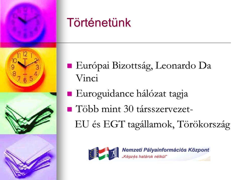 Történetünk Európai Bizottság, Leonardo Da Vinci Európai Bizottság, Leonardo Da Vinci Euroguidance hálózat tagja Euroguidance hálózat tagja Több mint 30 társszervezet- Több mint 30 társszervezet- EU és EGT tagállamok, Törökország EU és EGT tagállamok, Törökország