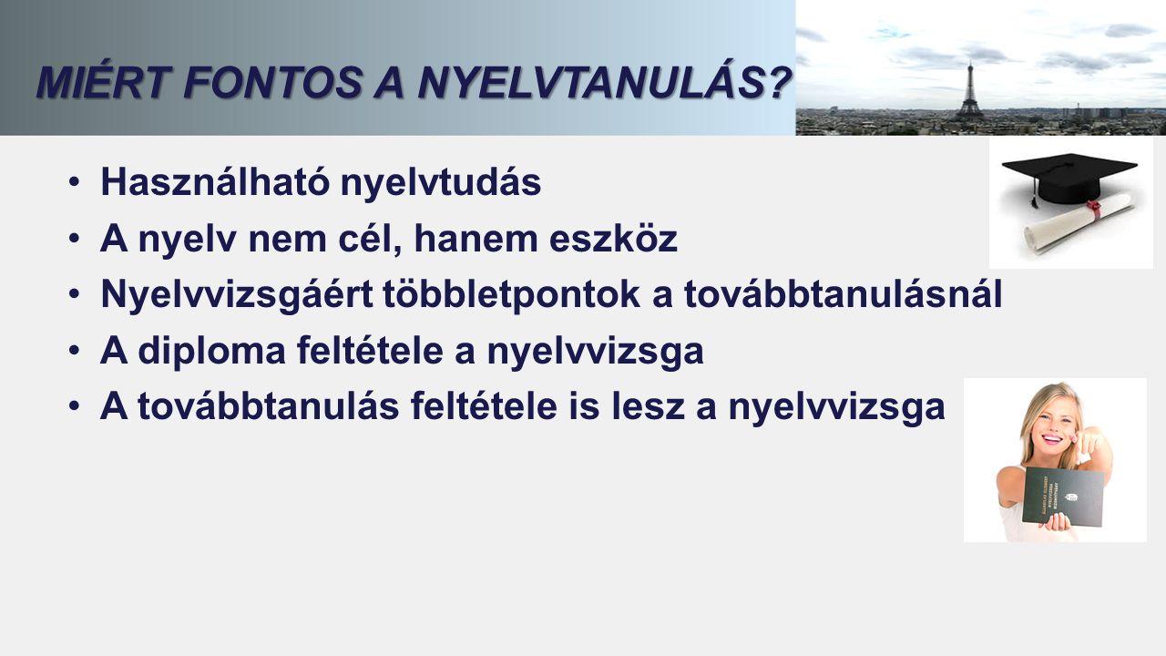 MIÉRT FONTOS A NYELVTANULÁS.