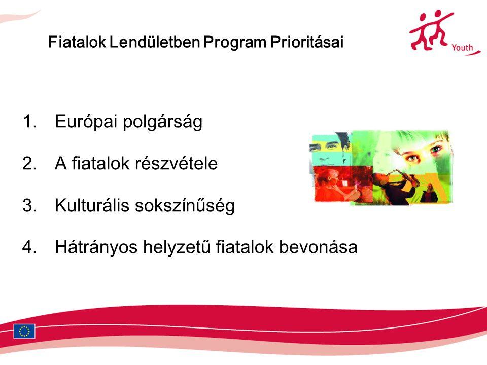 Fiatalok Lendületben Program Prioritásai 1.Európai polgárság 2.A fiatalok részvétele 3.Kulturális sokszínűség 4.