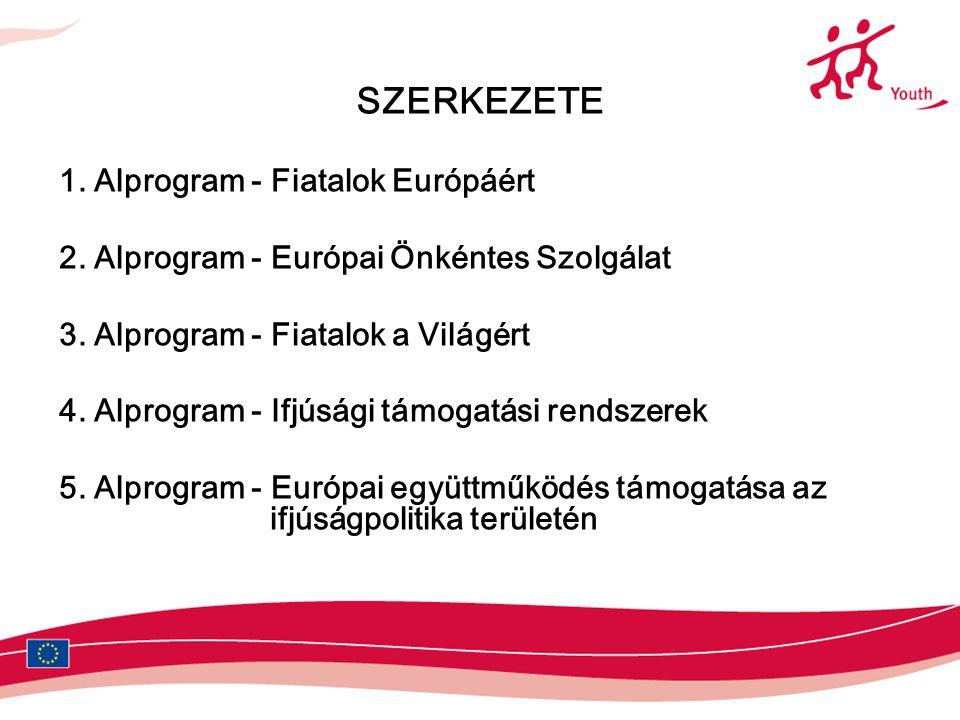 SZERKEZETE 1. Alprogram - Fiatalok Európáért 2. Alprogram - Európai Önkéntes Szolgálat 3.