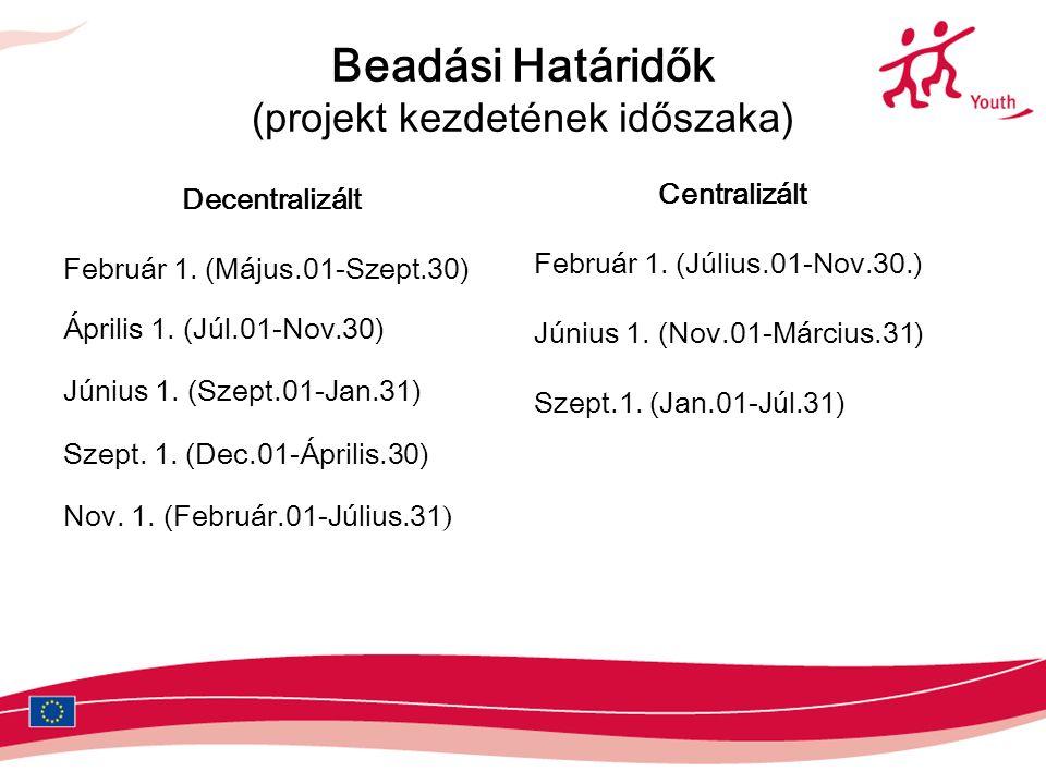 Beadási Határidők (projekt kezdetének időszaka) Decentralizált Február 1.