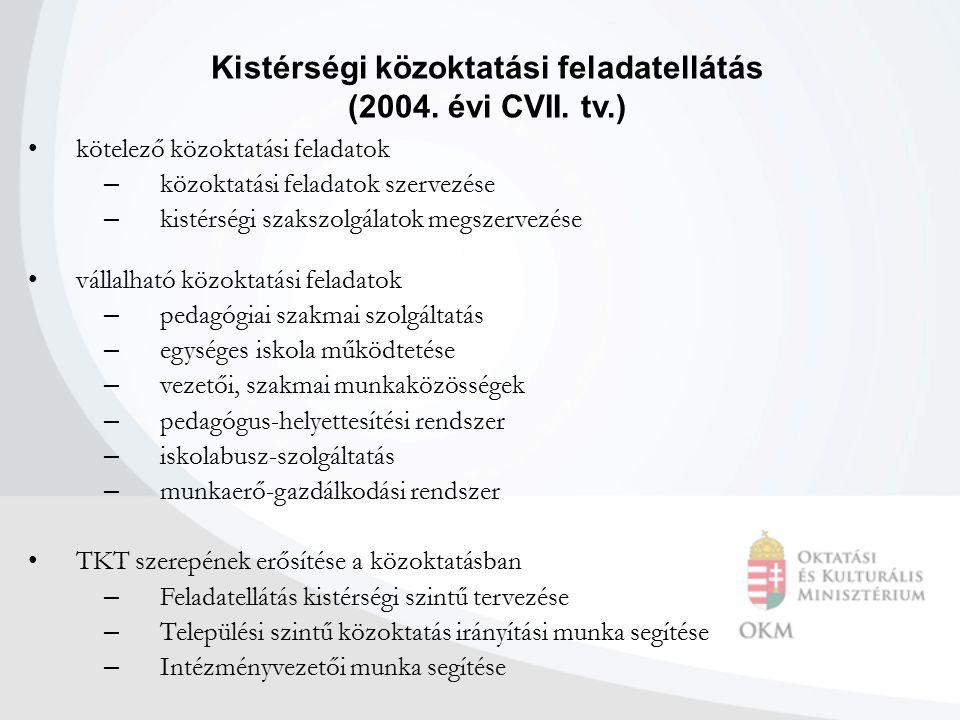 kötelező közoktatási feladatok – közoktatási feladatok szervezése – kistérségi szakszolgálatok megszervezése vállalható közoktatási feladatok – pedagó