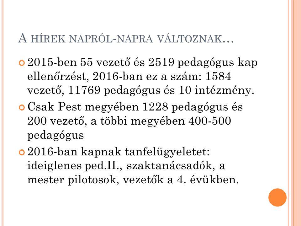 A HÍREK NAPRÓL - NAPRA VÁLTOZNAK … 2015-ben 55 vezető és 2519 pedagógus kap ellenőrzést, 2016-ban ez a szám: 1584 vezető, 11769 pedagógus és 10 intézmény.