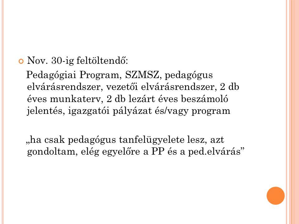Nov. 30-ig feltöltendő: Pedagógiai Program, SZMSZ, pedagógus elvárásrendszer, vezetői elvárásrendszer, 2 db éves munkaterv, 2 db lezárt éves beszámoló