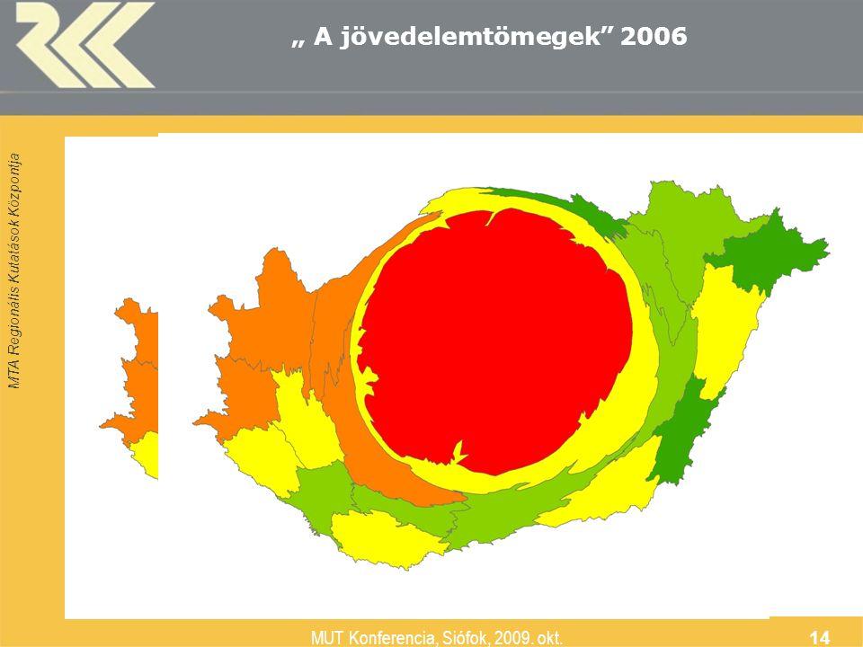 """MTA Regionális Kutatások Központja MUT Konferencia, Siófok, 2009. okt. 14 """" A jövedelemtömegek"""" 2006"""