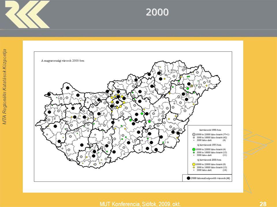 MTA Regionális Kutatások Központja MUT Konferencia, Siófok, 2009. okt. 282000