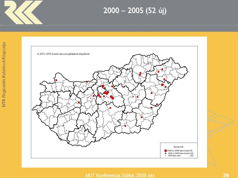 MTA Regionális Kutatások Központja MUT Konferencia, Siófok, 2009. okt. 29 2000 – 2005 (52 új)