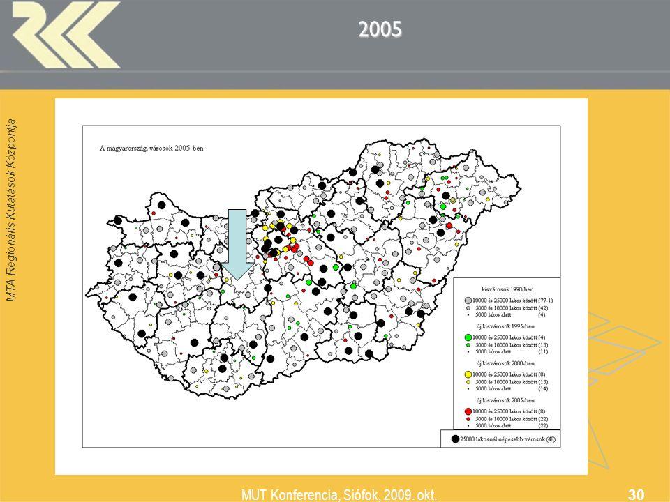 MTA Regionális Kutatások Központja MUT Konferencia, Siófok, 2009. okt. 302005