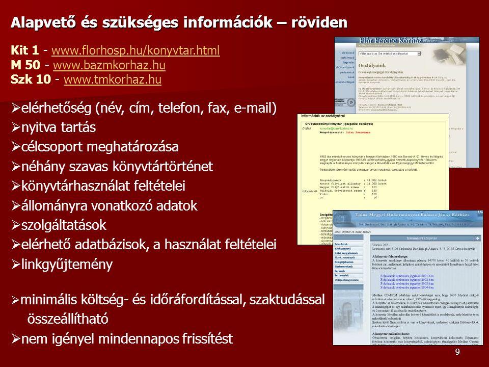 9 Alapvető és szükséges információk – röviden Kit 1 - www.florhosp.hu/konyvtar.htmlwww.florhosp.hu/konyvtar.html M 50 - www.bazmkorhaz.huwww.bazmkorhaz.hu Szk 10 - www.tmkorhaz.huwww.tmkorhaz.hu  elérhetőség (név, cím, telefon, fax, e-mail)  nyitva tartás  célcsoport meghatározása  néhány szavas könyvtártörténet  könyvtárhasználat feltételei  állományra vonatkozó adatok  szolgáltatások  elérhető adatbázisok, a használat feltételei  linkgyűjtemény  minimális költség- és időráfordítással, szaktudással összeállítható  nem igényel mindennapos frissítést