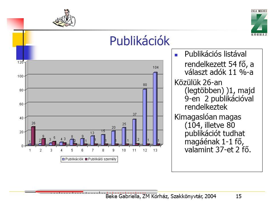 Beke Gabriella, ZM Kórház, Szakkönyvtár, 2004 15 Publikációk Publikációs listával rendelkezett 54 fő, a választ adók 11 %-a Közülük 26-an (legtöbben) )1, majd 9-en 2 publikációval rendelkeztek Kimagaslóan magas (104, illetve 80 publikációt tudhat magáénak 1-1 fő, valamint 37-et 2 fő.