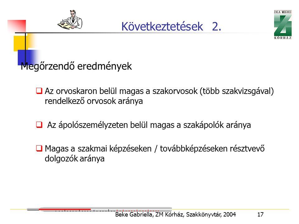 Beke Gabriella, ZM Kórház, Szakkönyvtár, 2004 17 Következtetések 2.