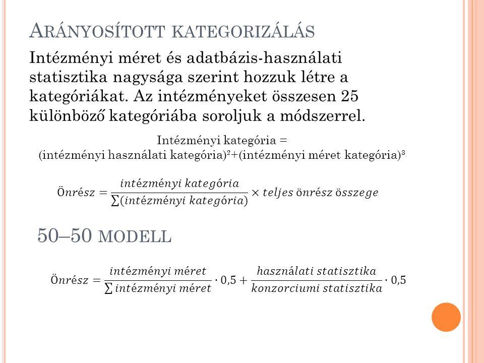 A RÁNYOSÍTOTT KATEGORIZÁLÁS Intézményi méret és adatbázis-használati statisztika nagysága szerint hozzuk létre a kategóriákat.