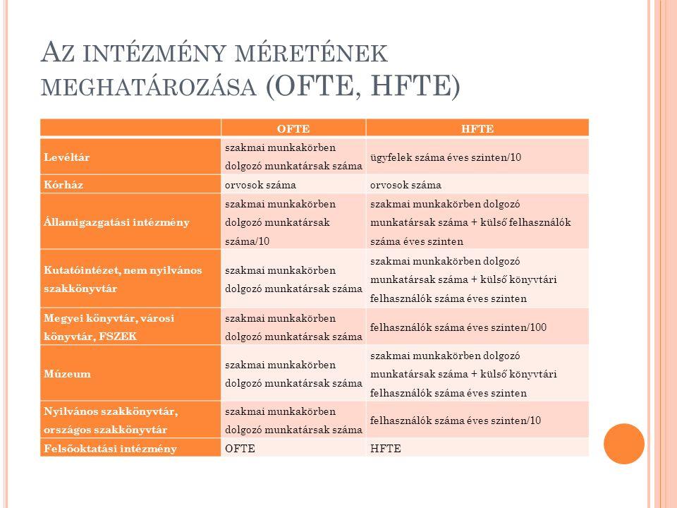 T OVÁBBI TERVEK Együttműködés az MTA Tudománypolitikai és Tudományelemzési Osztályával Intézményi kategóriabeosztás módszertanának kidolgozása Az egyes intézmények adatbázis-előfizetéseinek és tartalomhasználatának hasznosulása a tudományos kibocsátás tükrében Intézményi kommunikáció javítása és az intézmények közötti együttműködés elősegítése Felhasználóképzés Kiadói nyilvántartások felülvizsgálata és naprakészen tartása