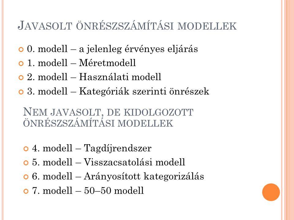 J AVASOLT ÖNRÉSZSZÁMÍTÁSI MODELLEK 0. modell – a jelenleg érvényes eljárás 1.