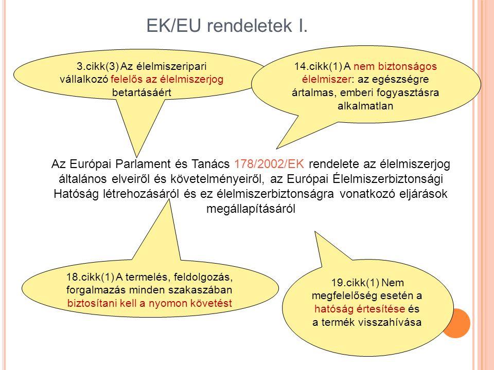 EK/EU rendeletek I. Az Európai Parlament és Tanács 178/2002/EK rendelete az élelmiszerjog általános elveiről és követelményeiről, az Európai Élelmisze