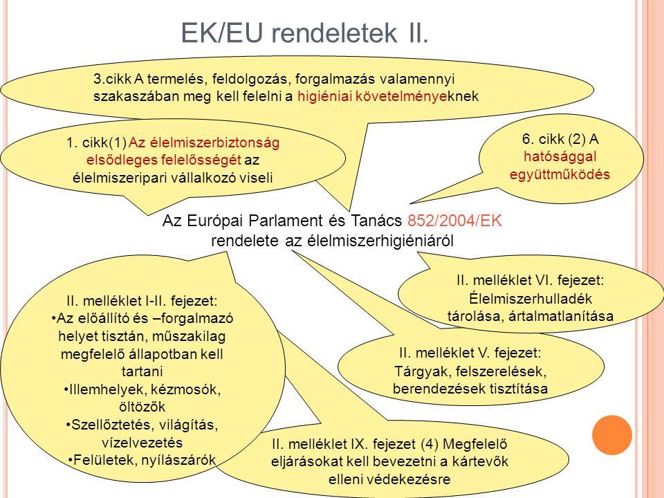II. melléklet IX. fejezet (4) Megfelelő eljárásokat kell bevezetni a kártevők elleni védekezésre 3.cikk A termelés, feldolgozás, forgalmazás valamenny