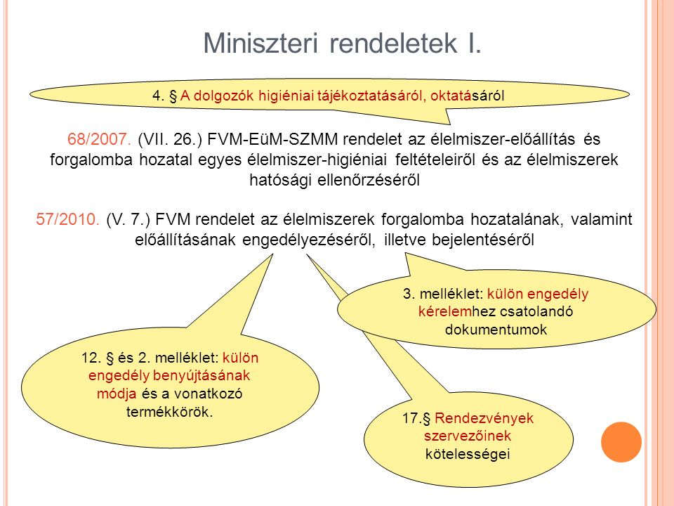 17.§ Rendezvények szervezőinek kötelességei Miniszteri rendeletek I. 68/2007. (VII. 26.) FVM-EüM-SZMM rendelet az élelmiszer-előállítás és forgalomba