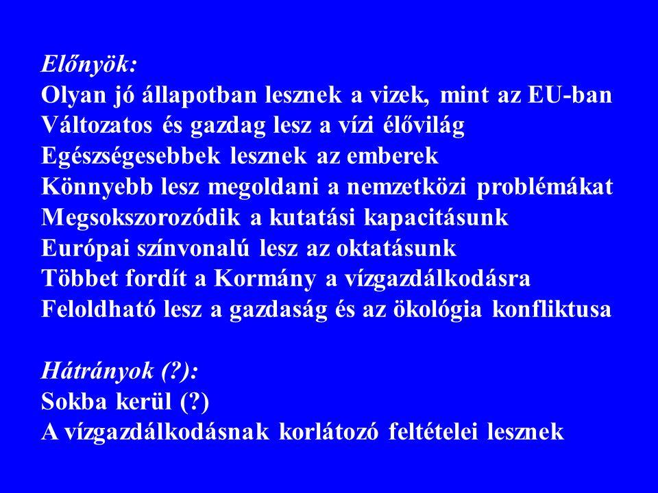 Mikortól kötelező alkalmazni a VKI előírásait .EU tagállamok: 2000.